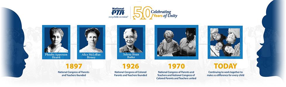 National PTA History